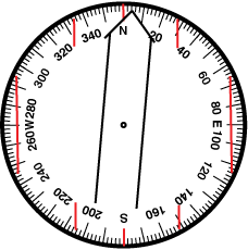 Compass adjusted for 5 deg. East Declination