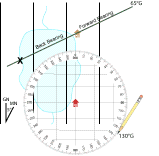 Plotting a second bearing to a second cabin