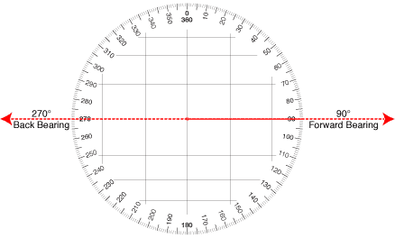 Plotting a back bearing with a protractor